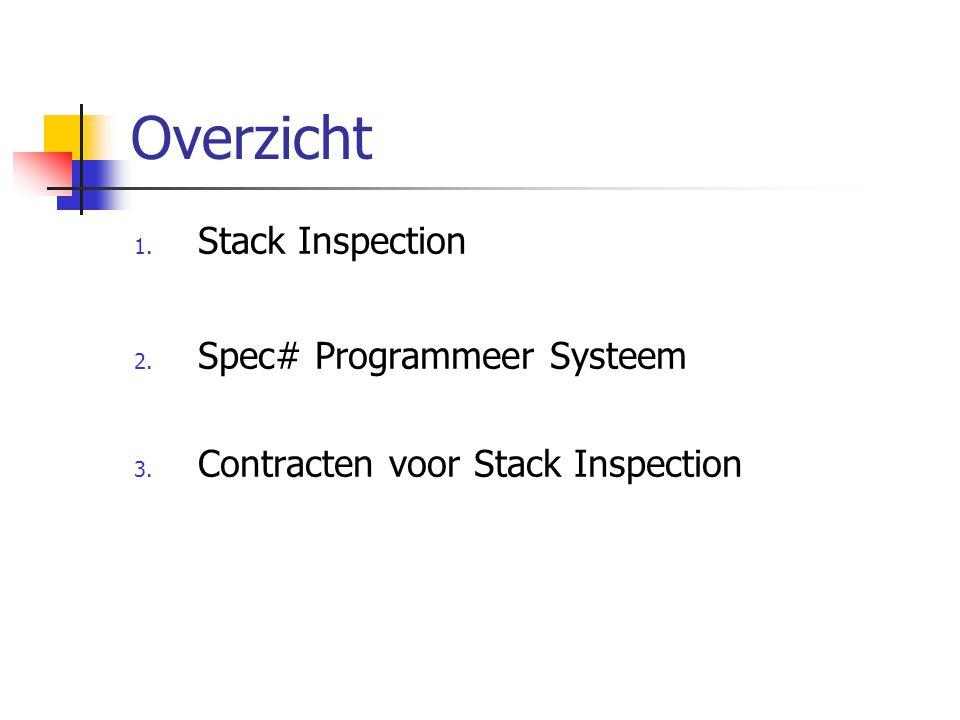 Overzicht 1. Stack Inspection 2. Spec# Programmeer Systeem 3. Contracten voor Stack Inspection