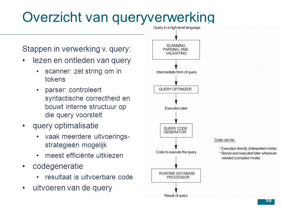 10 Overzicht van queryverwerking Stappen in verwerking v.