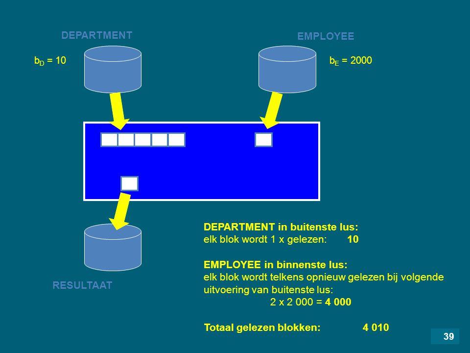 39 DEPARTMENT RESULTAAT EMPLOYEE DEPARTMENT in buitenste lus: elk blok wordt 1 x gelezen: 10 EMPLOYEE in binnenste lus: elk blok wordt telkens opnieuw gelezen bij volgende uitvoering van buitenste lus: 2 x 2 000 = 4 000 Totaal gelezen blokken: 4 010 b D = 10b E = 2000