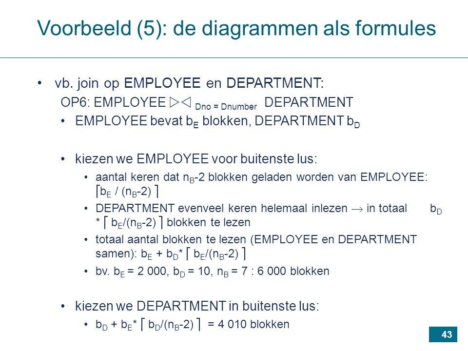 43 Voorbeeld (5): de diagrammen als formules vb.