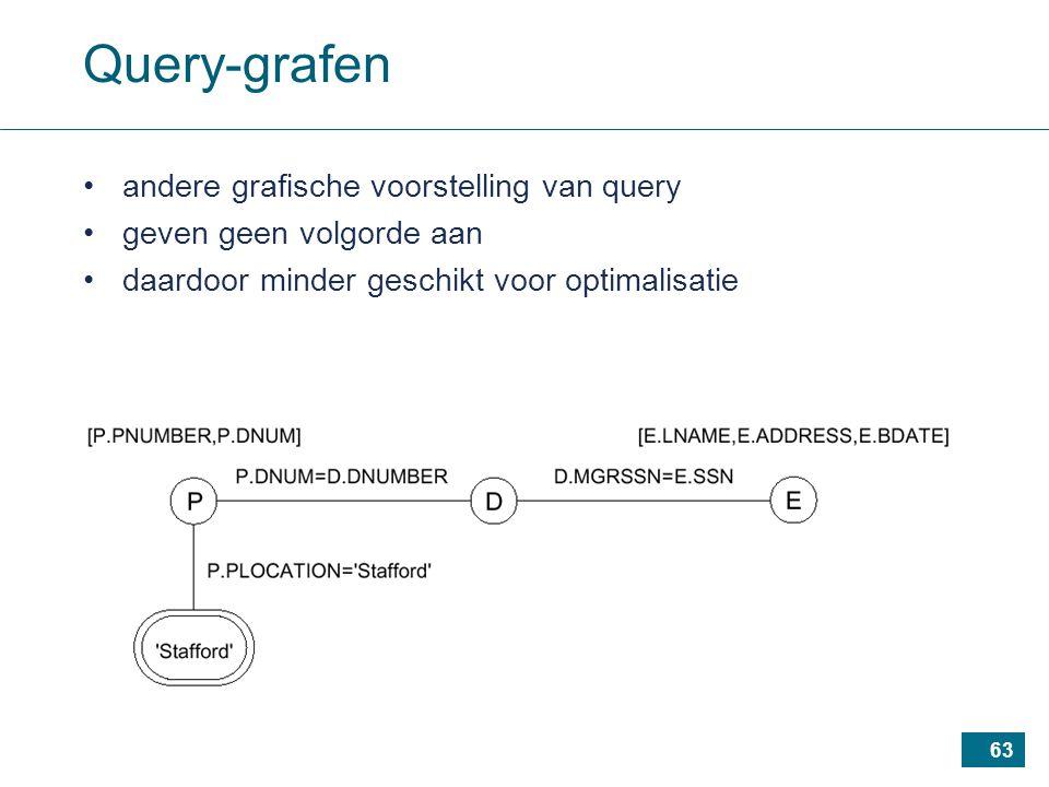 63 Query-grafen andere grafische voorstelling van query geven geen volgorde aan daardoor minder geschikt voor optimalisatie