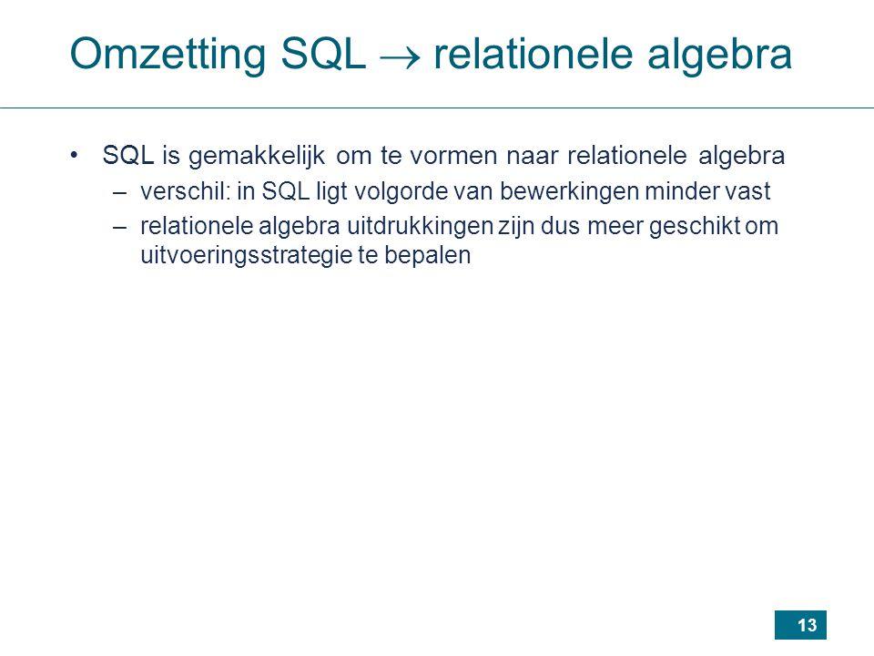 13 Omzetting SQL  relationele algebra SQL is gemakkelijk om te vormen naar relationele algebra –verschil: in SQL ligt volgorde van bewerkingen minder vast –relationele algebra uitdrukkingen zijn dus meer geschikt om uitvoeringsstrategie te bepalen