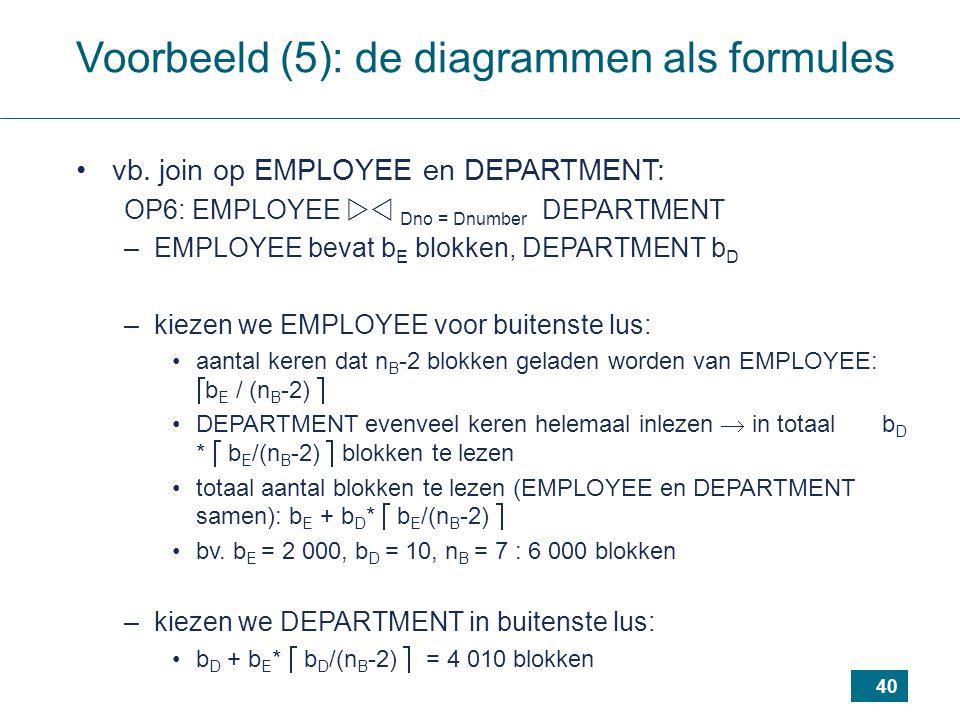 40 Voorbeeld (5): de diagrammen als formules vb.
