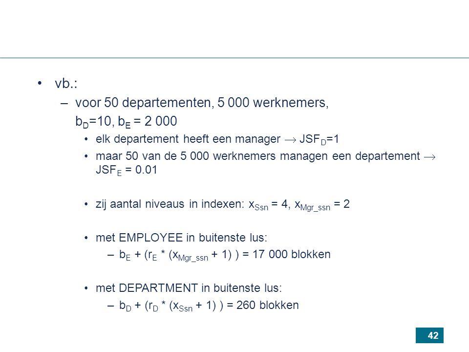 42 vb.: –voor 50 departementen, 5 000 werknemers, b D =10, b E = 2 000 elk departement heeft een manager  JSF D =1 maar 50 van de 5 000 werknemers managen een departement  JSF E = 0.01 zij aantal niveaus in indexen: x Ssn = 4, x Mgr_ssn = 2 met EMPLOYEE in buitenste lus: –b E + (r E * (x Mgr_ssn + 1) ) = 17 000 blokken met DEPARTMENT in buitenste lus: –b D + (r D * (x Ssn + 1) ) = 260 blokken