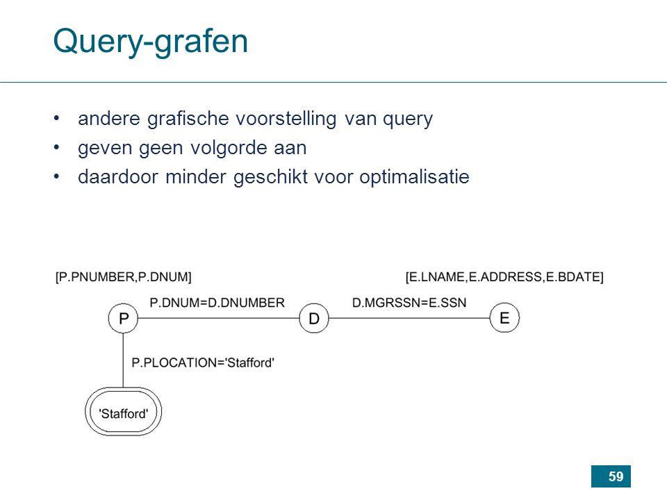 59 Query-grafen andere grafische voorstelling van query geven geen volgorde aan daardoor minder geschikt voor optimalisatie