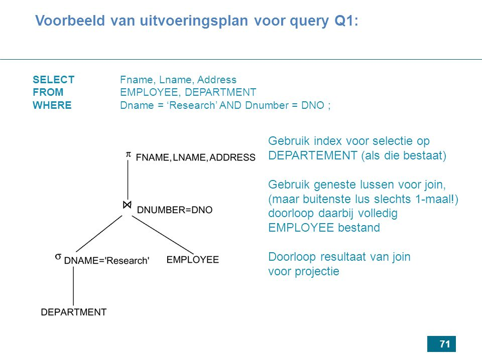 71 SELECT Fname, Lname, Address FROM EMPLOYEE, DEPARTMENT WHEREDname = 'Research' AND Dnumber = DNO ; Voorbeeld van uitvoeringsplan voor query Q1: Geb