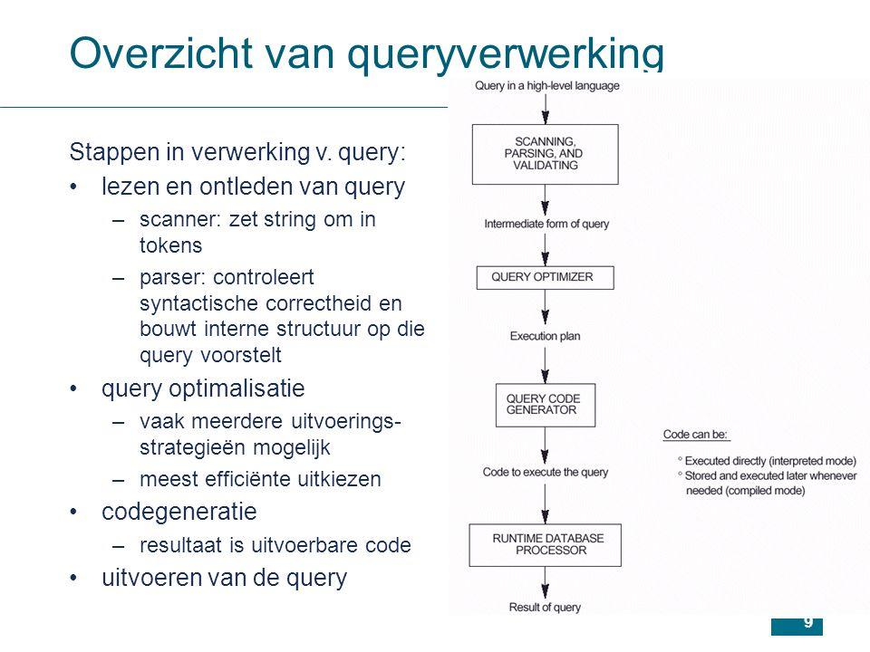 10 Query-optimalisatie –Beste strategie vinden is moeilijk en duur  in de praktijk: bepalen van een redelijk efficiënte strategie Netwerk model, hiërarchisch model, objectmodel: –uitvoeringsstrategie grotendeels vastgelegd in het programma (navigatie )  weinig optimalisatiemogelijkheden Relationeel model, objectrelationeel model: –hoog-niveau vraagtaal (SQL, OQL) –uitvoeringsstrategie niet vastgelegd in de query –nood aan optimalistaie door DBMS