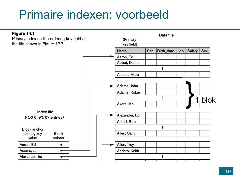 19 Primaire indexen: voorbeeld } 1 blok