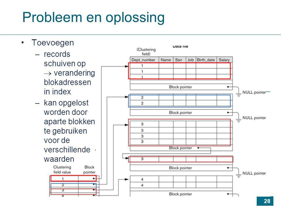 28 Probleem en oplossing Toevoegen –records schuiven op  verandering blokadressen in index –kan opgelost worden door aparte blokken te gebruiken voor de verschillende waarden