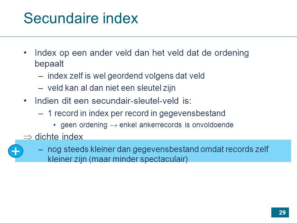 29 + Secundaire index Index op een ander veld dan het veld dat de ordening bepaalt –index zelf is wel geordend volgens dat veld –veld kan al dan niet een sleutel zijn Indien dit een secundair-sleutel-veld is: –1 record in index per record in gegevensbestand geen ordening  enkel ankerrecords is onvoldoende  dichte index –nog steeds kleiner dan gegevensbestand omdat records zelf kleiner zijn (maar minder spectaculair)