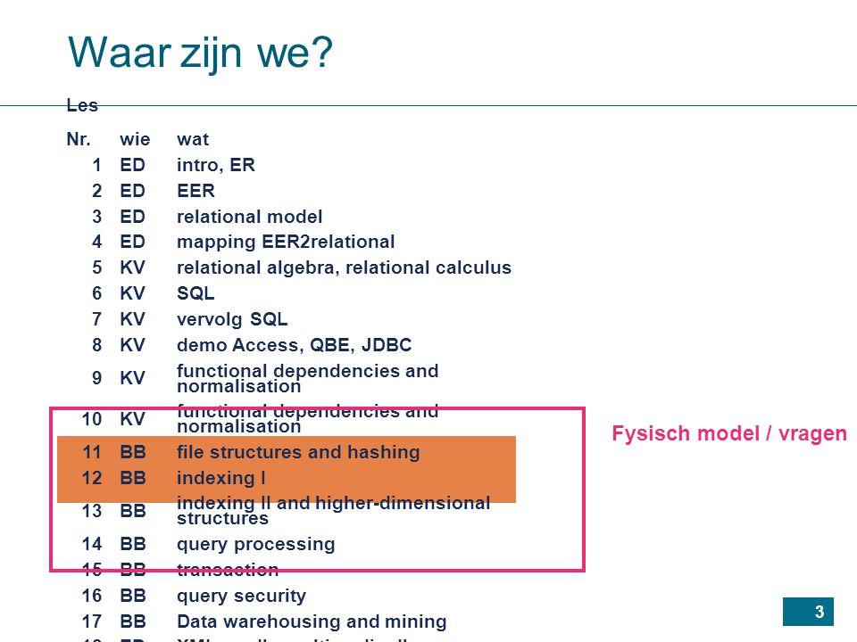 44 Operaties in multi-niveau indexen + - Weglaten: –door te markeren Toevoegen: –m.b.v.
