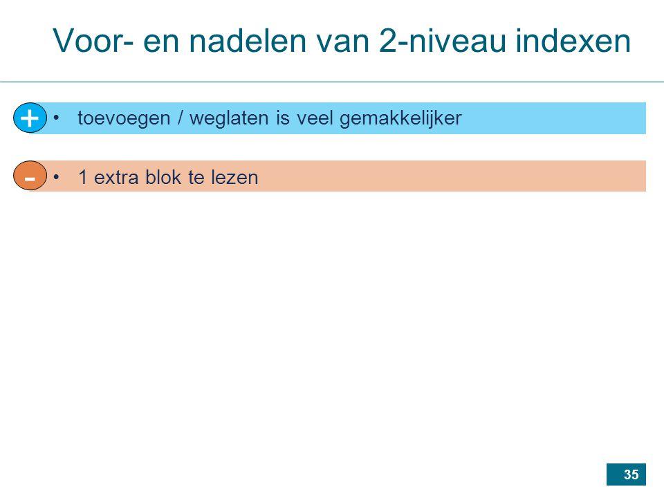 35 Voor- en nadelen van 2-niveau indexen + - toevoegen / weglaten is veel gemakkelijker 1 extra blok te lezen