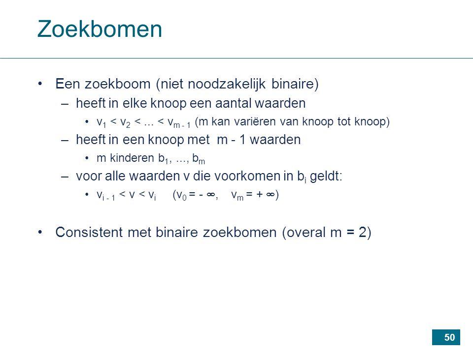 50 Zoekbomen Een zoekboom (niet noodzakelijk binaire) –heeft in elke knoop een aantal waarden v 1 < v 2 <...