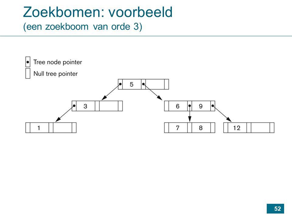 52 Zoekbomen: voorbeeld (een zoekboom van orde 3)
