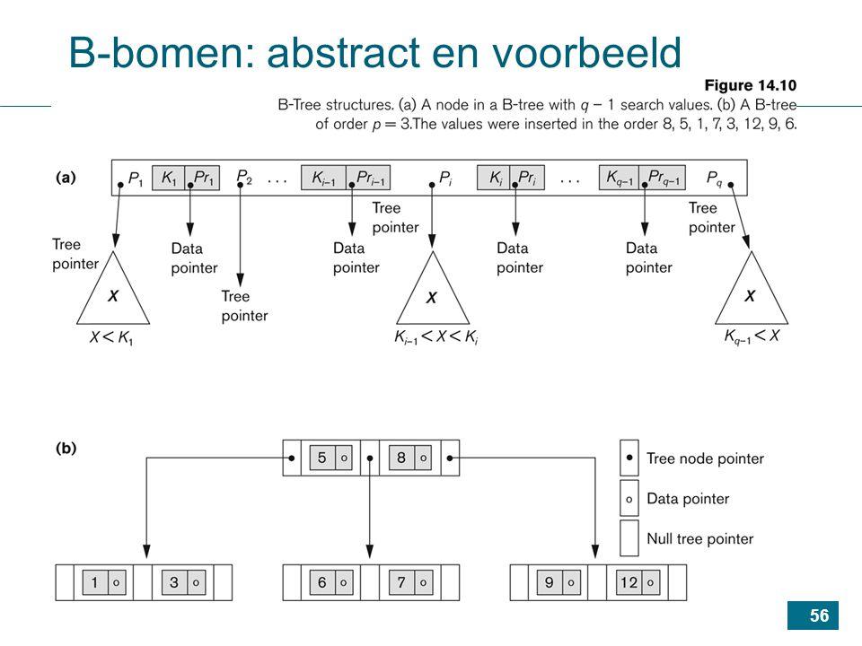 56 B-bomen: abstract en voorbeeld