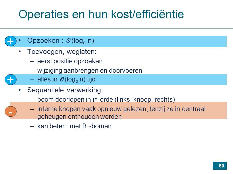 60 Operaties en hun kost/efficiëntie + + - Opzoeken : O (log d n) Toevoegen, weglaten: –eerst positie opzoeken –wijziging aanbrengen en doorvoeren –alles in O (log d n) tijd Sequentiele verwerking: –boom doorlopen in in-orde (links, knoop, rechts) –interne knopen vaak opnieuw gelezen, tenzij ze in centraal geheugen onthouden worden –kan beter : met B + -bomen