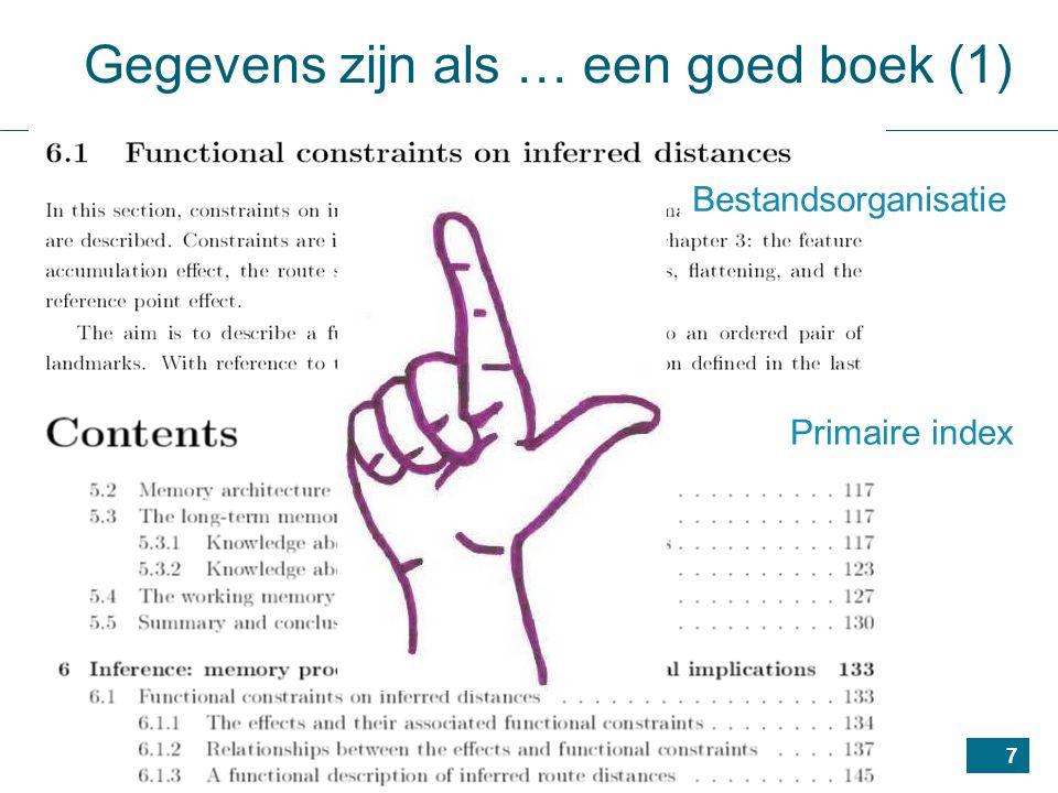 7 Gegevens zijn als … een goed boek (1) Primaire index Bestandsorganisatie