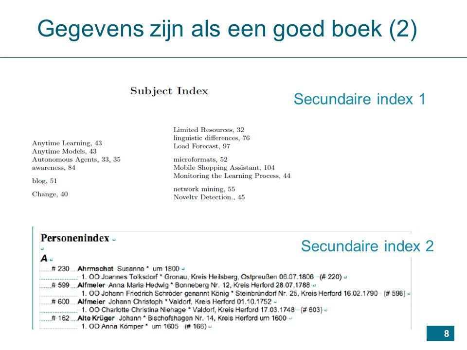 8 Gegevens zijn als een goed boek (2) Secundaire index 1 Secundaire index 2