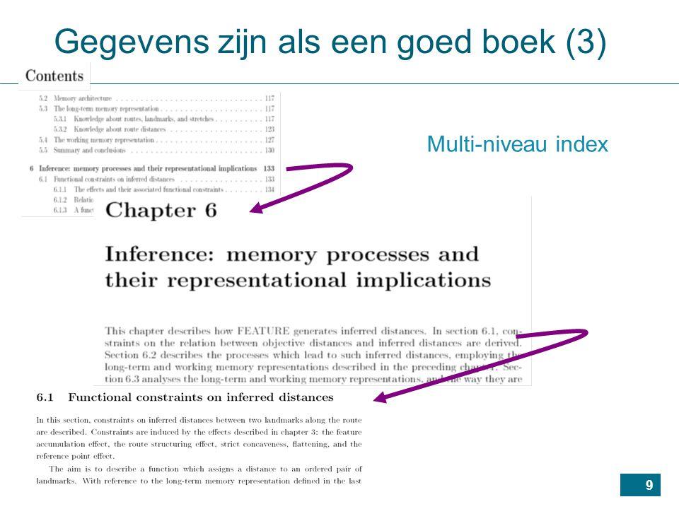 9 Gegevens zijn als een goed boek (3) Multi-niveau index