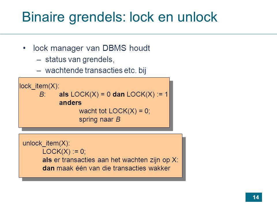 14 lock_item(X): B: als LOCK(X) = 0 dan LOCK(X) := 1 anders wacht tot LOCK(X) = 0; spring naar B lock_item(X): B: als LOCK(X) = 0 dan LOCK(X) := 1 anders wacht tot LOCK(X) = 0; spring naar B unlock_item(X): LOCK(X) := 0; als er transacties aan het wachten zijn op X: dan maak één van die transacties wakker unlock_item(X): LOCK(X) := 0; als er transacties aan het wachten zijn op X: dan maak één van die transacties wakker Binaire grendels: lock en unlock lock manager van DBMS houdt –status van grendels, –wachtende transacties etc.