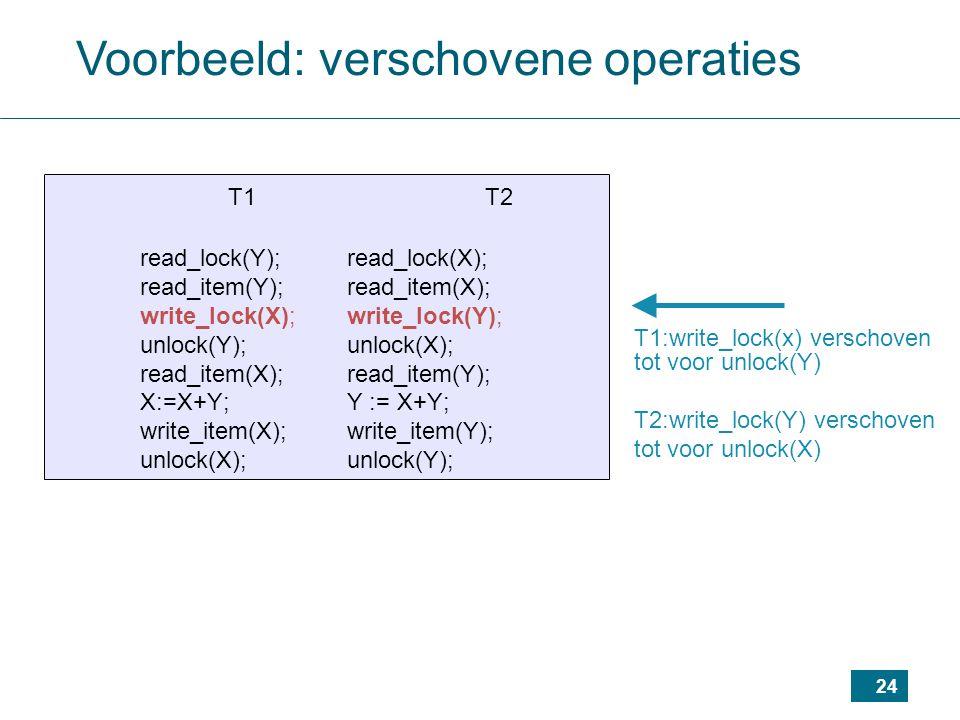 24 T1 T2 read_lock(Y); read_lock(X); read_item(Y); read_item(X); write_lock(X); write_lock(Y); unlock(Y); unlock(X); read_item(X); read_item(Y); X:=X+Y; Y := X+Y; write_item(X); write_item(Y); unlock(X); unlock(Y); T1:write_lock(x) verschoven tot voor unlock(Y) T2:write_lock(Y) verschoven tot voor unlock(X) Voorbeeld: verschovene operaties