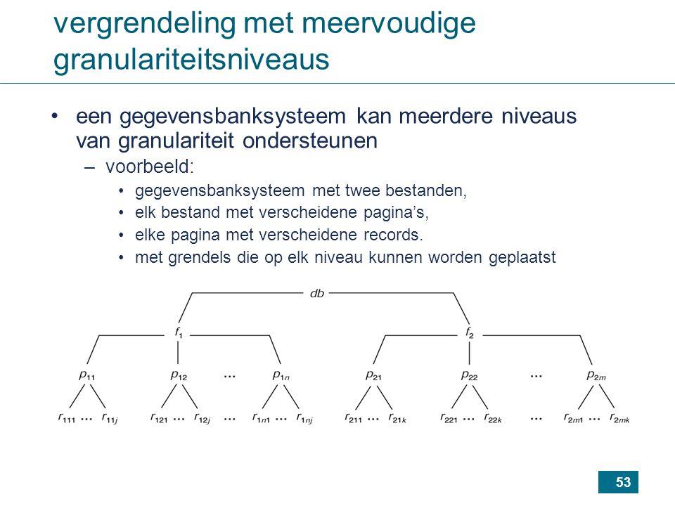 53 vergrendeling met meervoudige granulariteitsniveaus een gegevensbanksysteem kan meerdere niveaus van granulariteit ondersteunen –voorbeeld: gegevensbanksysteem met twee bestanden, elk bestand met verscheidene pagina's, elke pagina met verscheidene records.