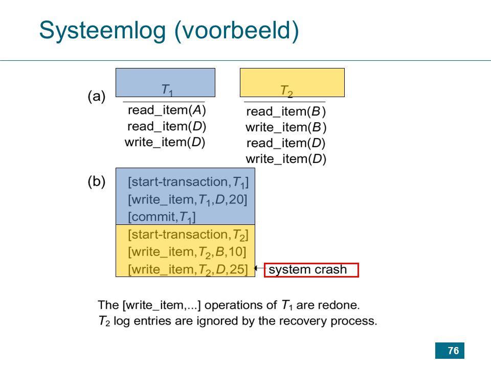 76 Systeemlog (voorbeeld)