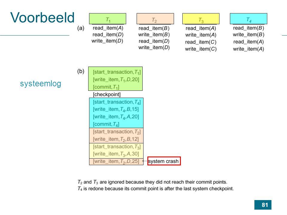 81 systeemlog Voorbeeld