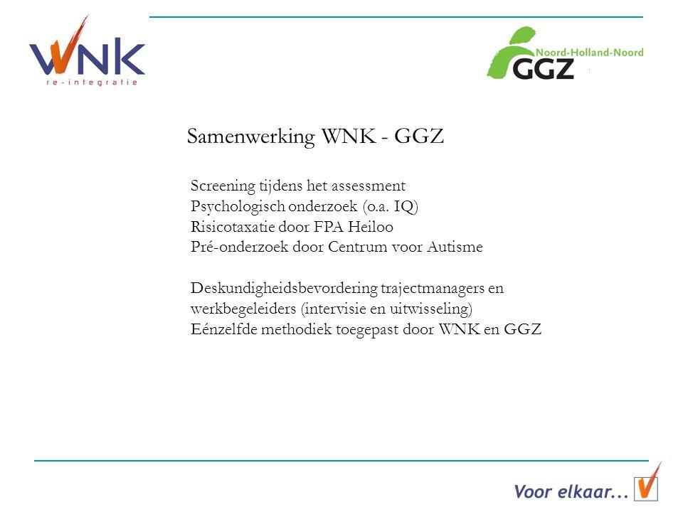 Samenwerking WNK - GGZ Screening tijdens het assessment Psychologisch onderzoek (o.a.
