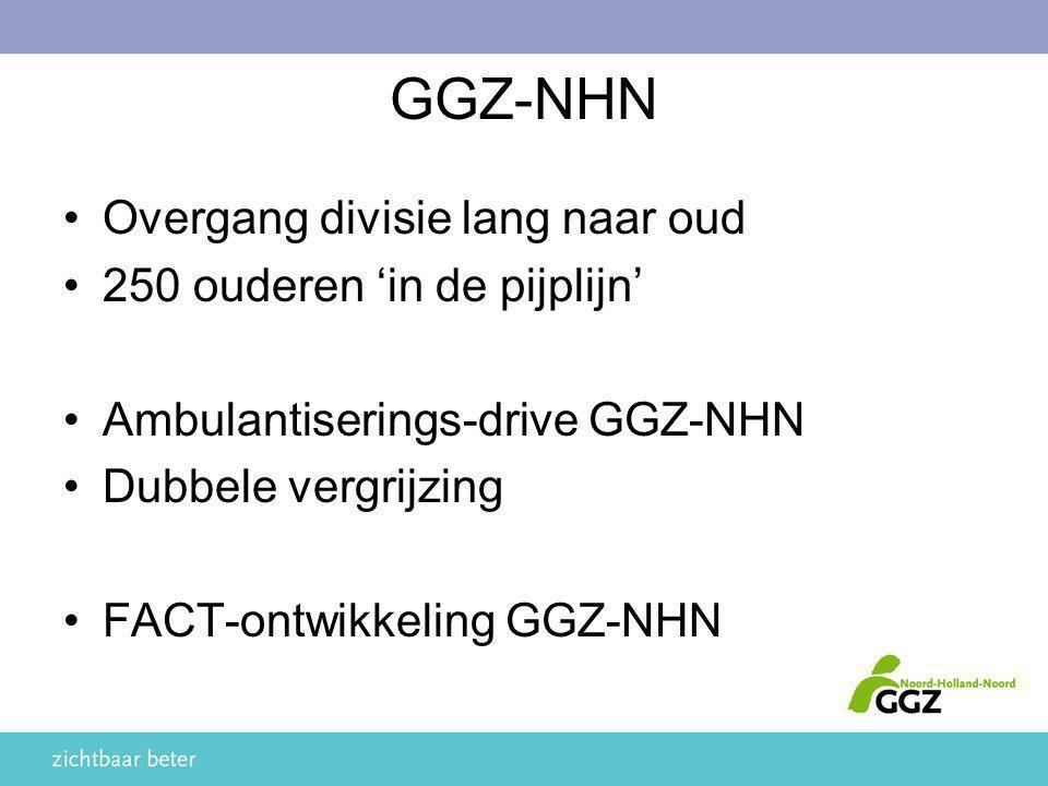 GGZ-NHN Overgang divisie lang naar oud 250 ouderen 'in de pijplijn' Ambulantiserings-drive GGZ-NHN Dubbele vergrijzing FACT-ontwikkeling GGZ-NHN