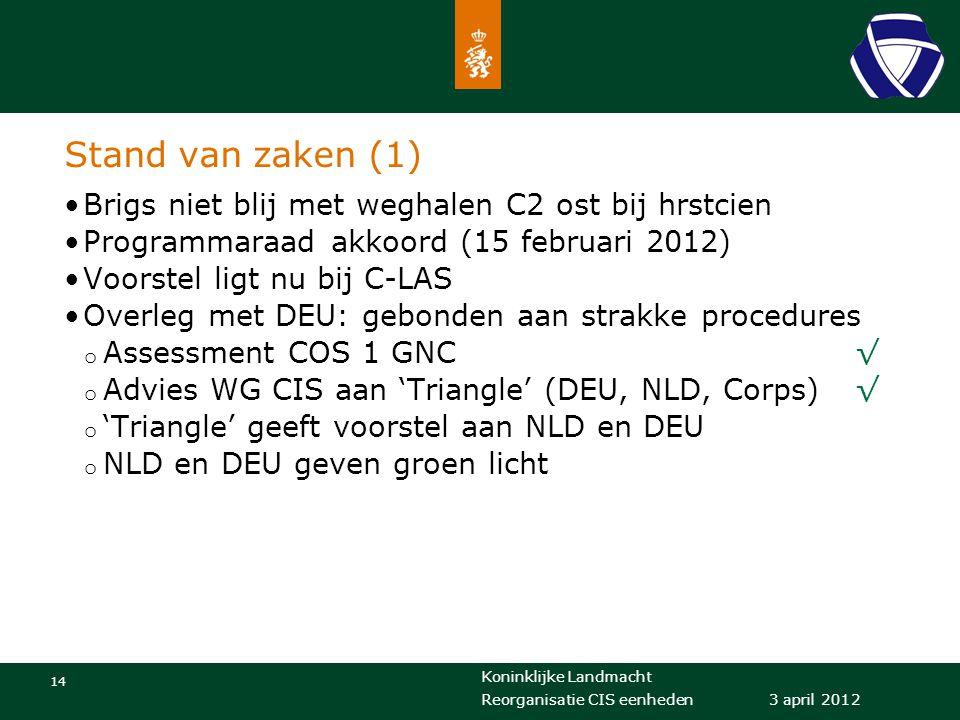 Koninklijke Landmacht 14 3 april 2012 Reorganisatie CIS eenheden Stand van zaken (1) Brigs niet blij met weghalen C2 ost bij hrstcien Programmaraad ak