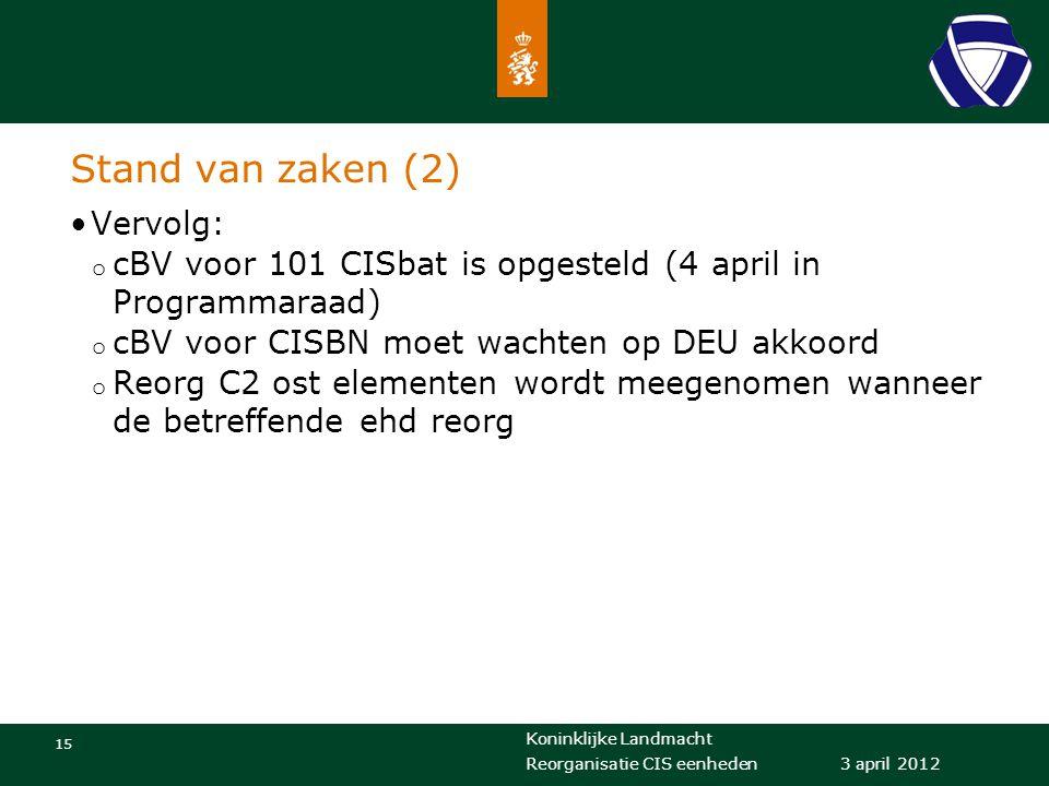 Koninklijke Landmacht 15 3 april 2012 Reorganisatie CIS eenheden Stand van zaken (2) Vervolg: o cBV voor 101 CISbat is opgesteld (4 april in Programma