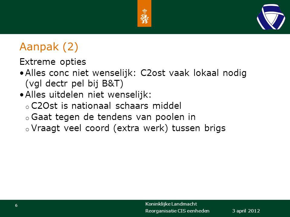 Koninklijke Landmacht 6 3 april 2012 Reorganisatie CIS eenheden Aanpak (2) Extreme opties Alles conc niet wenselijk: C2ost vaak lokaal nodig (vgl dect