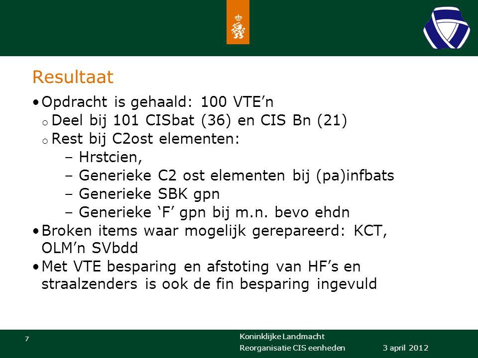 Koninklijke Landmacht 7 3 april 2012 Reorganisatie CIS eenheden Resultaat Opdracht is gehaald: 100 VTE'n o Deel bij 101 CISbat (36) en CIS Bn (21) o R