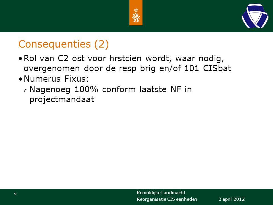 Koninklijke Landmacht 9 3 april 2012 Reorganisatie CIS eenheden Consequenties (2) Rol van C2 ost voor hrstcien wordt, waar nodig, overgenomen door de