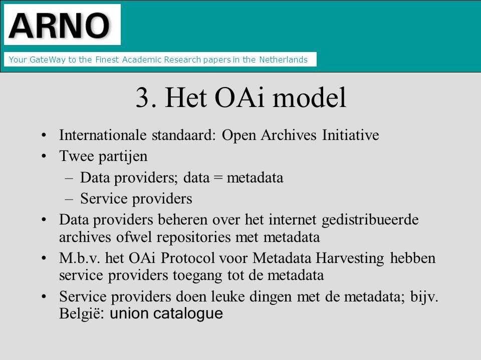 Your GateWay to the Finest Academic Research papers in the Netherlands ARNO en OAi ARNO biedt universiteiten tools om data provider te worden van de eigen output.