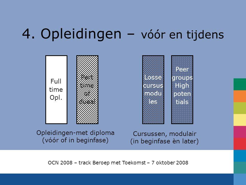 4. Opleidingen – vóór en tijdens OCN 2008 – track Beroep met Toekomst – 7 oktober 2008 Full time Opl. Part time of duaal Peer groups High poten tials