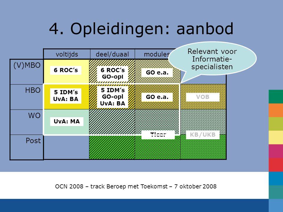 4. Opleidingen: aanbod 6 ROC's 5 IDM's UvA: MA UvA: BA GO-opl GO e.a. 6 ROC's 5 IDM's Ticer UvA: BA VOB KB/UKB GO e.a. GO-opl voltijdsdeel/duaalmodule