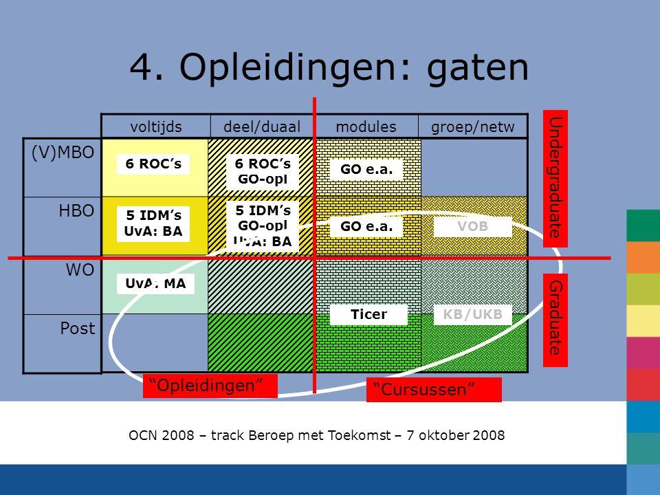 4. Opleidingen: gaten 6 ROC's 5 IDM's UvA: MA UvA: BA GO-opl GO e.a. 6 ROC's 5 IDM's Ticer UvA: BA VOB KB/UKB GO e.a. GO-opl voltijdsdeel/duaalmodules