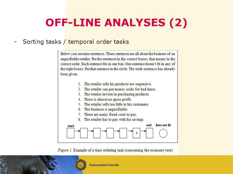 OFF-LINE ANALYSES (2) -Sorting tasks / temporal order tasks