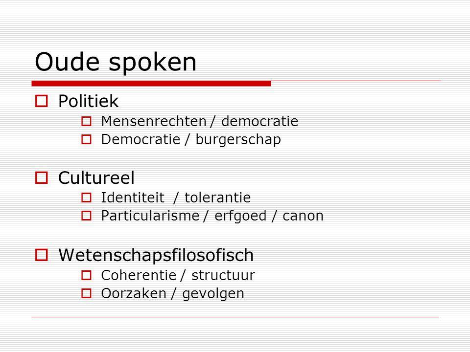 Oude spoken  Politiek  Mensenrechten / democratie  Democratie / burgerschap  Cultureel  Identiteit / tolerantie  Particularisme / erfgoed / canon  Wetenschapsfilosofisch  Coherentie / structuur  Oorzaken / gevolgen