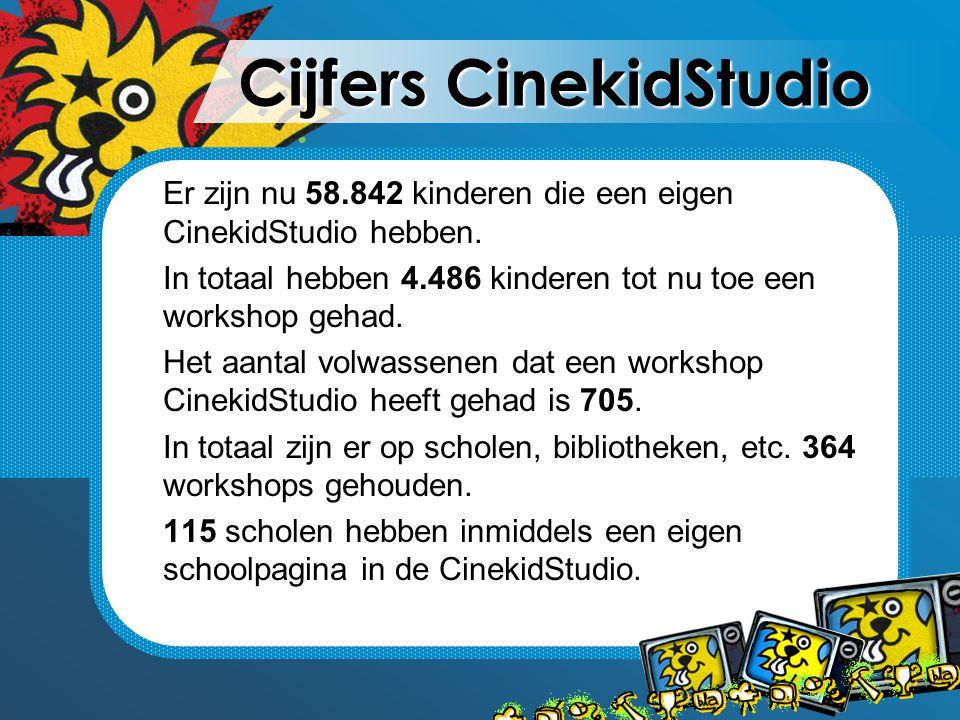 Cijfers CinekidStudio Er zijn nu 58.842 kinderen die een eigen CinekidStudio hebben. In totaal hebben 4.486 kinderen tot nu toe een workshop gehad. He