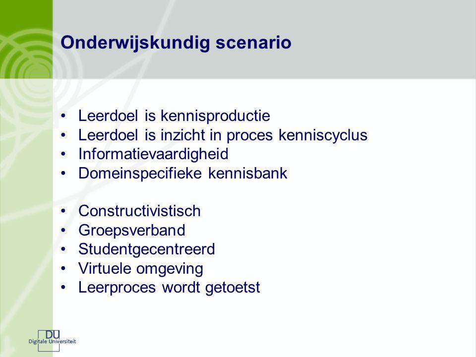 Onderwijskundig scenario Leerdoel is kennisproductie Leerdoel is inzicht in proces kenniscyclus Informatievaardigheid Domeinspecifieke kennisbank Cons