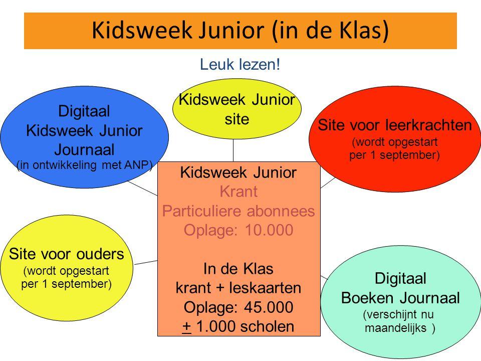 Kidsweek Junior (in de Klas) Kidsweek Junior Krant Particuliere abonnees Oplage: 10.000 In de Klas krant + leskaarten Oplage: 45.000 + 1.000 scholen Digitaal Kidsweek Junior Journaal (in ontwikkeling met ANP) Site voor leerkrachten (wordt opgestart per 1 september) Site voor ouders (wordt opgestart per 1 september) Digitaal Boeken Journaal (verschijnt nu maandelijks ) Kidsweek Junior site Leuk lezen!