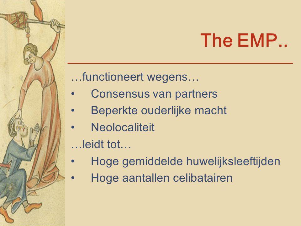The EMP.. …functioneert wegens… Consensus van partners Beperkte ouderlijke macht Neolocaliteit …leidt tot… Hoge gemiddelde huwelijksleeftijden Hoge aa