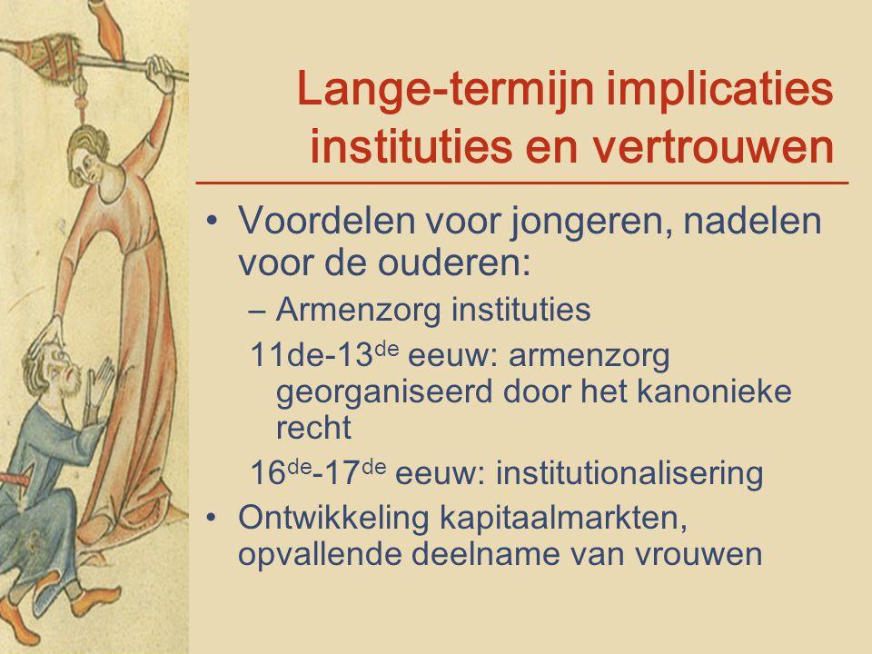 Lange-termijn implicaties instituties en vertrouwen Voordelen voor jongeren, nadelen voor de ouderen: –Armenzorg instituties 11de-13 de eeuw: armenzor