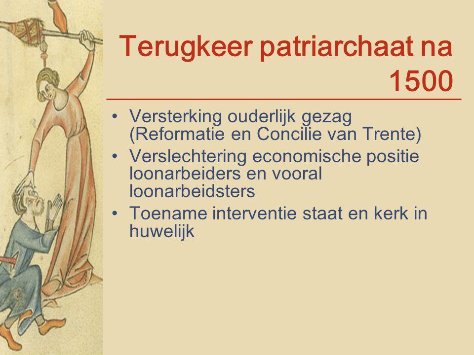 Terugkeer patriarchaat na 1500 Versterking ouderlijk gezag (Reformatie en Concilie van Trente) Verslechtering economische positie loonarbeiders en voo