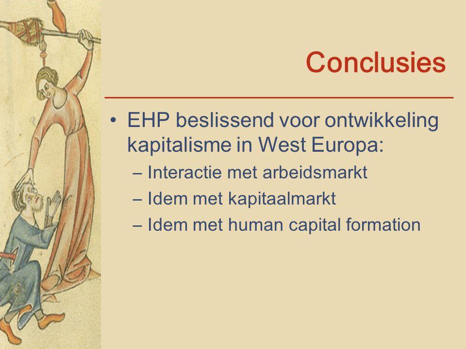 Conclusies EHP beslissend voor ontwikkeling kapitalisme in West Europa: –Interactie met arbeidsmarkt –Idem met kapitaalmarkt –Idem met human capital f