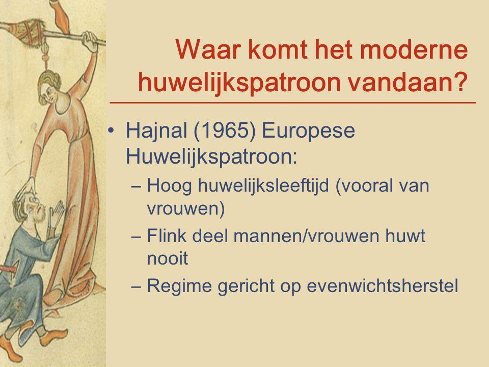 Waar komt het moderne huwelijkspatroon vandaan? Hajnal (1965) Europese Huwelijkspatroon: –Hoog huwelijksleeftijd (vooral van vrouwen) –Flink deel mann