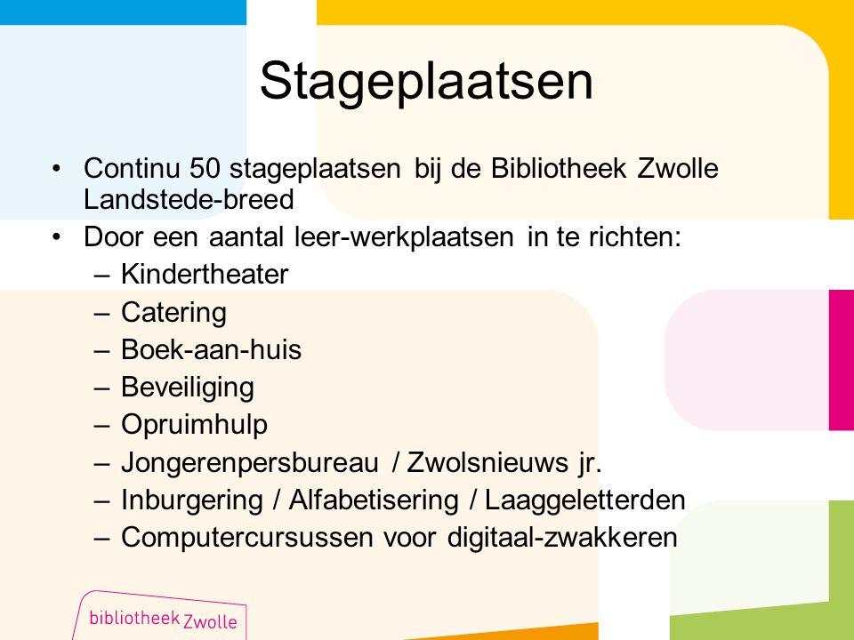 Stageplaatsen Continu 50 stageplaatsen bij de Bibliotheek Zwolle Landstede-breed Door een aantal leer-werkplaatsen in te richten: –Kindertheater –Catering –Boek-aan-huis –Beveiliging –Opruimhulp –Jongerenpersbureau / Zwolsnieuws jr.